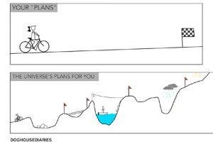 Cualesquiera que sean tus planes, tanto a nivel individual como a nivel de equipo siempre será asi.